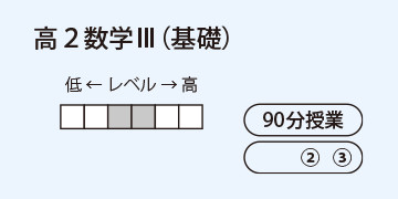 高2数学Ⅲ(基礎)