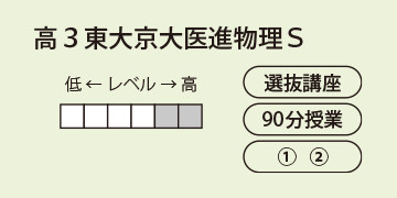 高3東大京大医進物理S