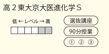 高2東大京大医進化学S