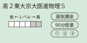 高2東大京大医進物理S
