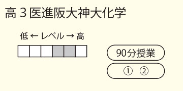 高3医進阪大神大化学