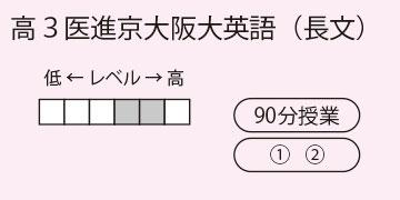 高3医進京大阪大英語(長文)