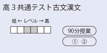 高3共通テスト古文漢文