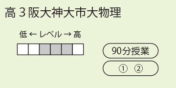 高3阪大神大市大物理