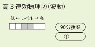 高3速効物理②(波動)