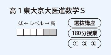 高1東大京大医進数学S