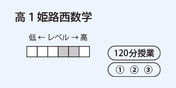 高1姫路西数学