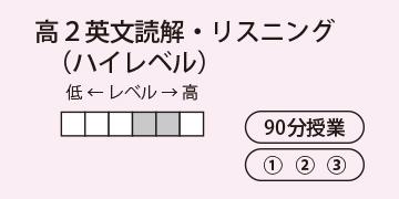 高2ハイレベル英語(読解・リスニング)