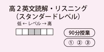 高2スタンダード英語(読解・リスニング)
