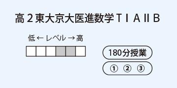 高2東大京大医進数学ⅠAⅡB