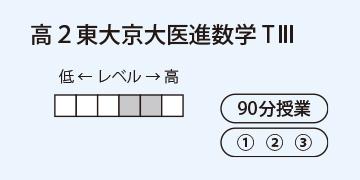 高2東大京大医進数学Ⅲ