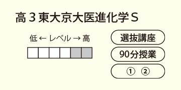 高3東大京大医進化学S