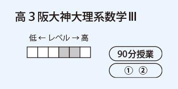 高3京大阪大神大理系数学Ⅲ