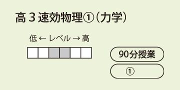 高3速効物理①(力学)