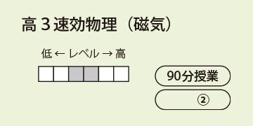 高3速効物理(磁気)